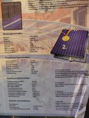 PV Solar Kombimodul
