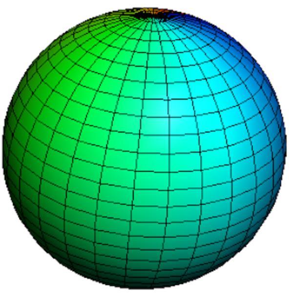 Nachhilfe Physik Mathematik